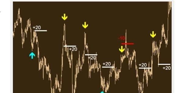 Pro arrows индикатор