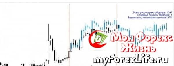 wmifor индикатор