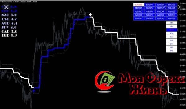 FX volcano индикатор