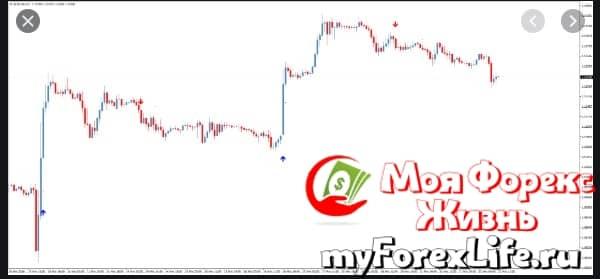 Vulkan Profit МТ4