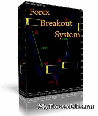 Торговая стратегия Forex Breakout System